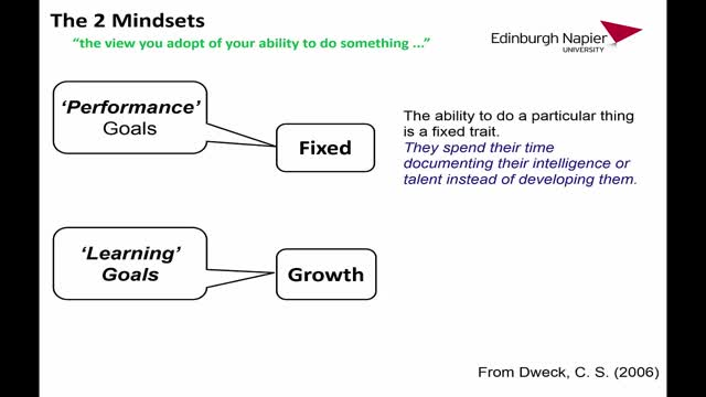 BMC Revision - Growth Mindset