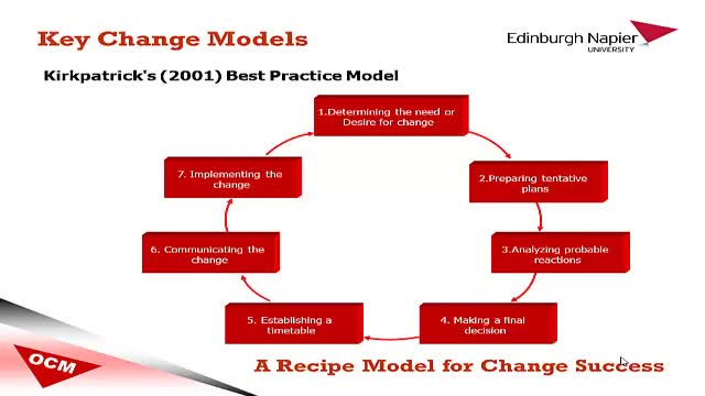Modelling Change