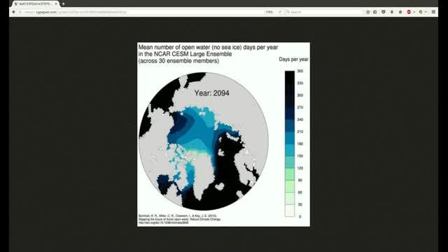 Data Analytics - Data Visualisation III: Time-based visualisation