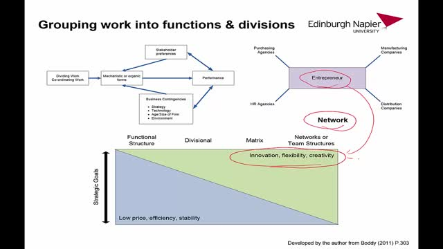 BMC Revision - Network Structure